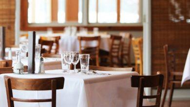 Restaurantes na Pandemia